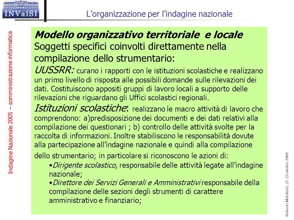 L'organizzazione per l'indagine nazionale