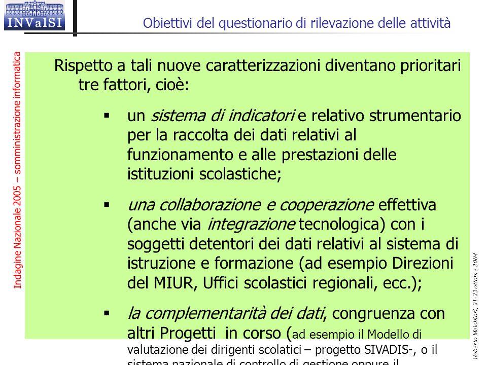 Obiettivi del questionario di rilevazione delle attività