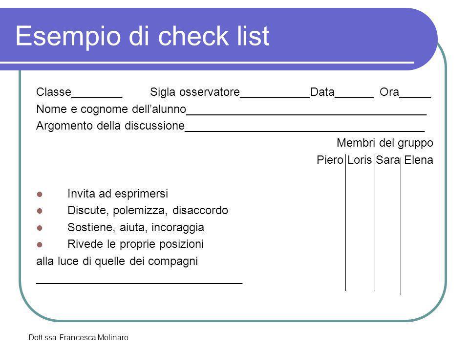 Esempio di check list Classe________ Sigla osservatore___________Data______ Ora_____.