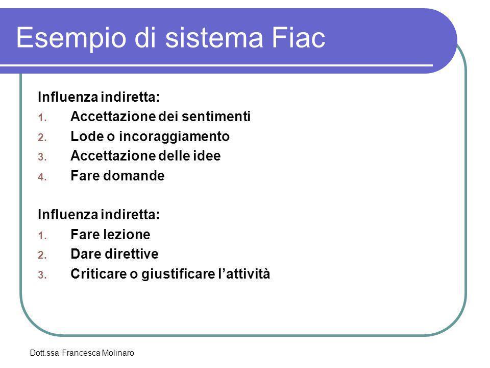 Esempio di sistema Fiac