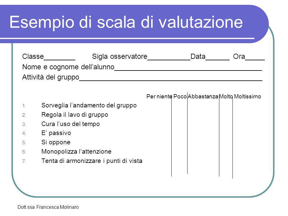 Esempio di scala di valutazione