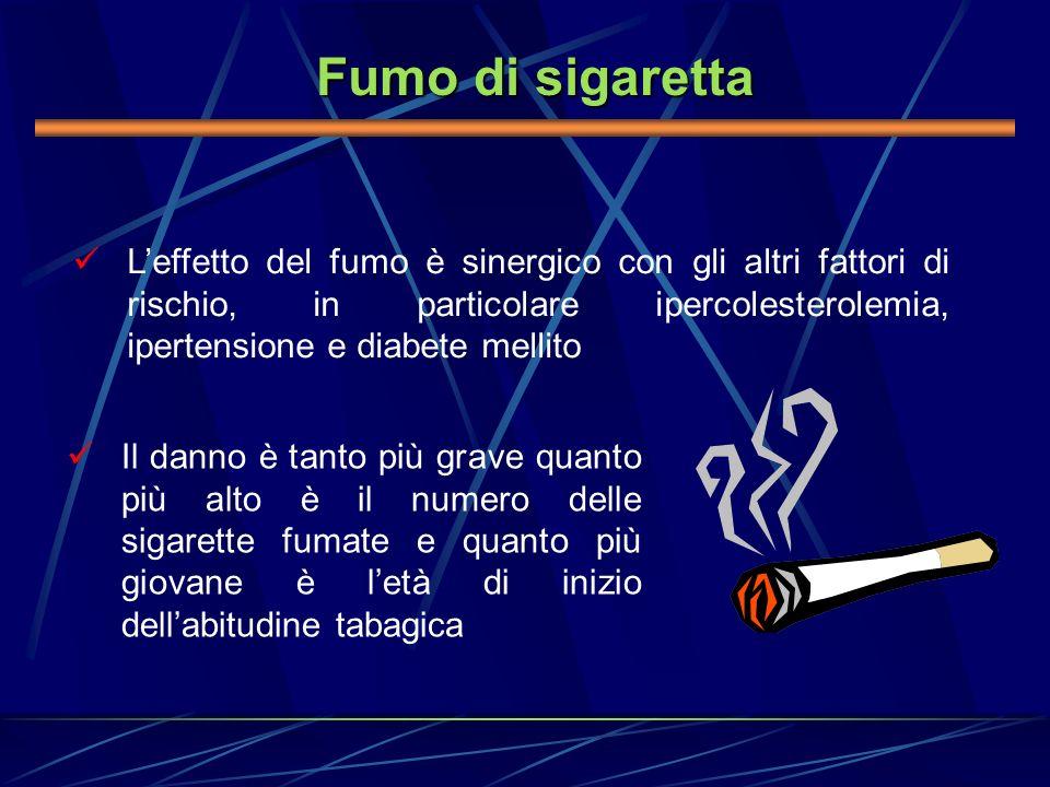 Fumo di sigarettaL'effetto del fumo è sinergico con gli altri fattori di rischio, in particolare ipercolesterolemia, ipertensione e diabete mellito.