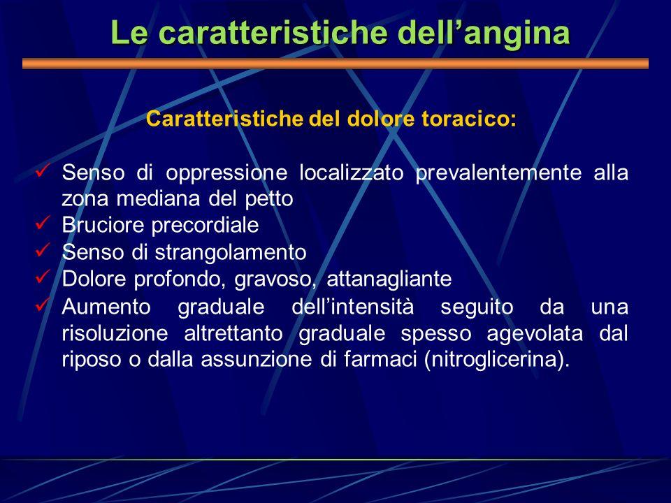 Le caratteristiche dell'angina Caratteristiche del dolore toracico:
