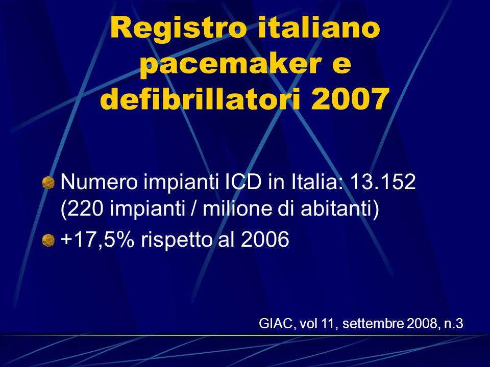 Registro italiano pacemaker e defibrillatori 2007