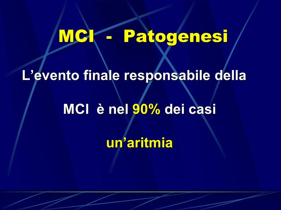 L'evento finale responsabile della MCI è nel 90% dei casi un'aritmia