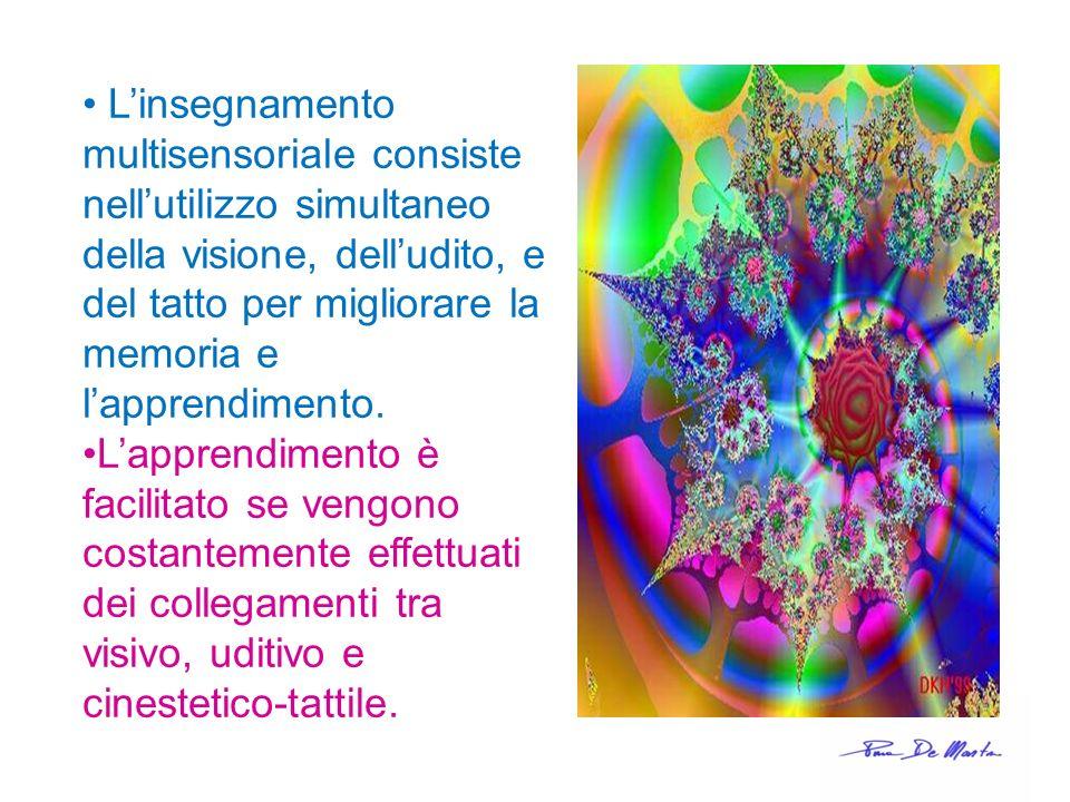 L'insegnamento multisensoriale consiste nell'utilizzo simultaneo della visione, dell'udito, e del tatto per migliorare la memoria e l'apprendimento.