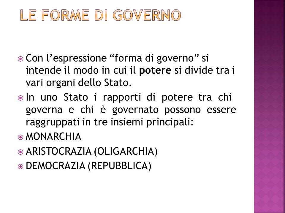 Le forme di Governo Con l'espressione forma di governo si intende il modo in cui il potere si divide tra i vari organi dello Stato.