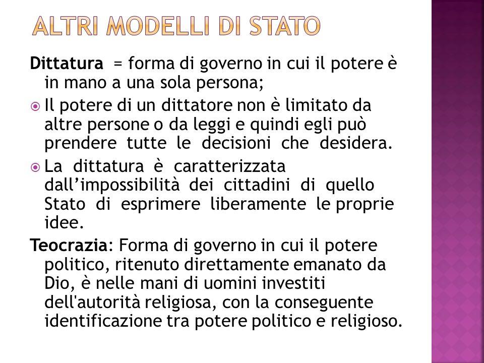 altri modelli di stato Dittatura = forma di governo in cui il potere è in mano a una sola persona;
