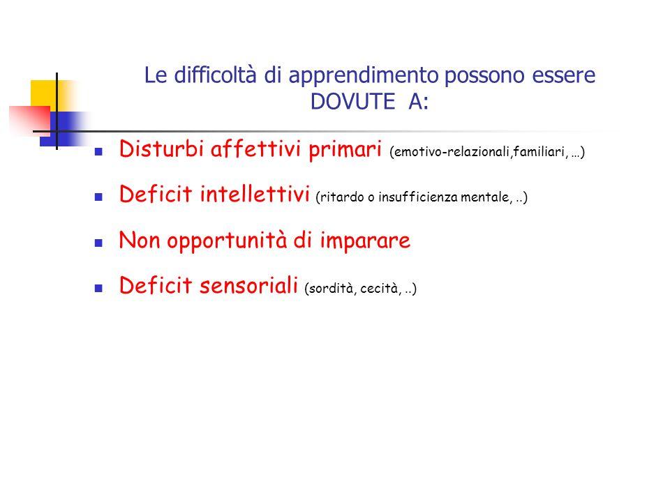 Le difficoltà di apprendimento possono essere DOVUTE A:
