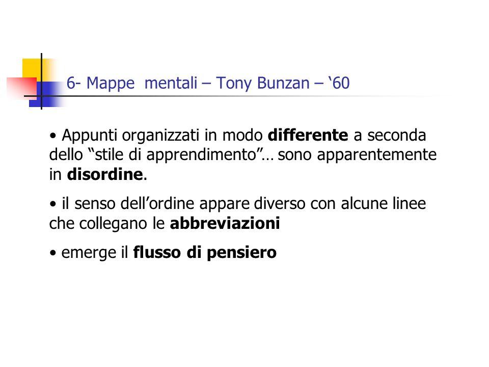 6- Mappe mentali – Tony Bunzan – '60