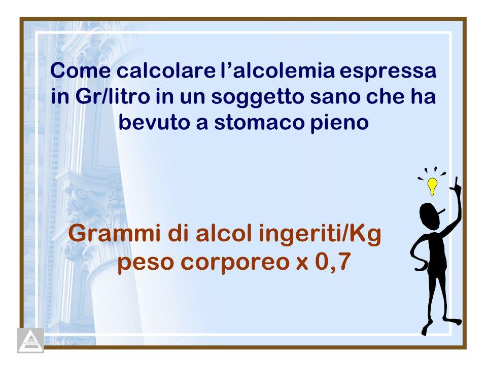 Grammi di alcol ingeriti/Kg peso corporeo x 0,7