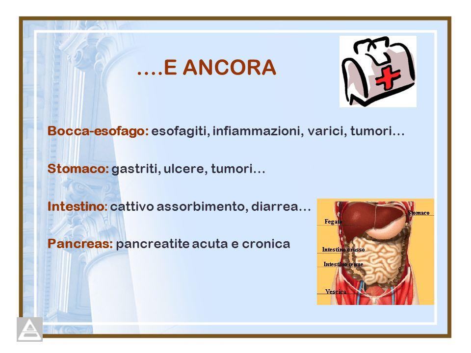 ….E ANCORA Bocca-esofago: esofagiti, infiammazioni, varici, tumori…