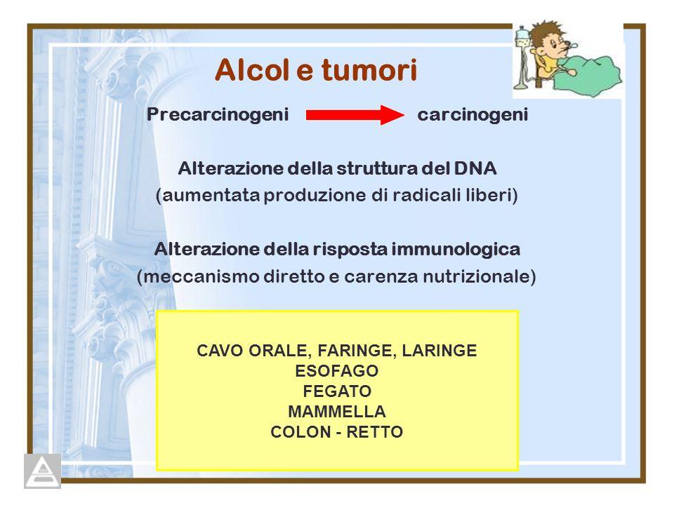 Alcol e tumori Precarcinogeni carcinogeni