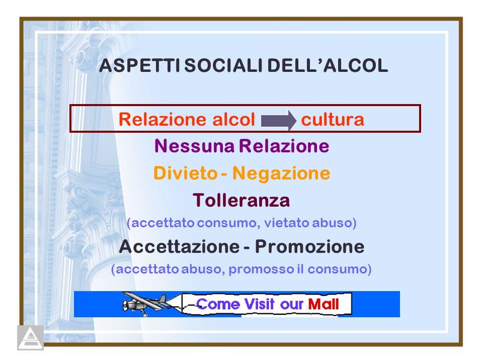 ASPETTI SOCIALI DELL'ALCOL