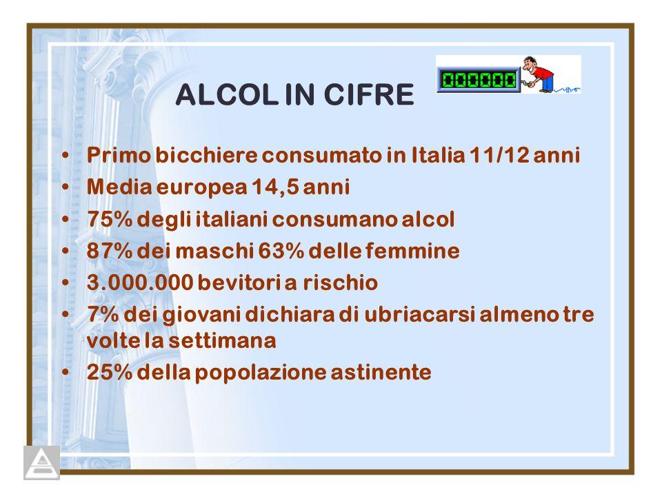 ALCOL IN CIFRE Primo bicchiere consumato in Italia 11/12 anni