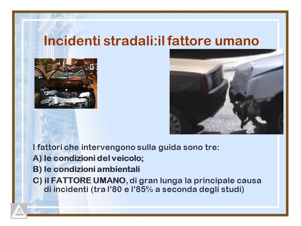 Incidenti stradali:il fattore umano
