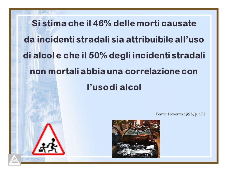 Si stima che il 46% delle morti causate da incidenti stradali sia attribuibile all'uso di alcol e che il 50% degli incidenti stradali non mortali abbia una correlazione con l'uso di alcol