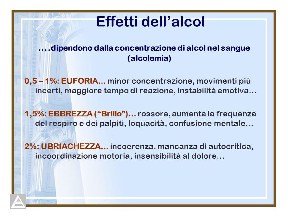 ….dipendono dalla concentrazione di alcol nel sangue (alcolemia)