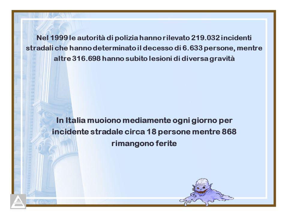 Nel 1999 le autorità di polizia hanno rilevato 219
