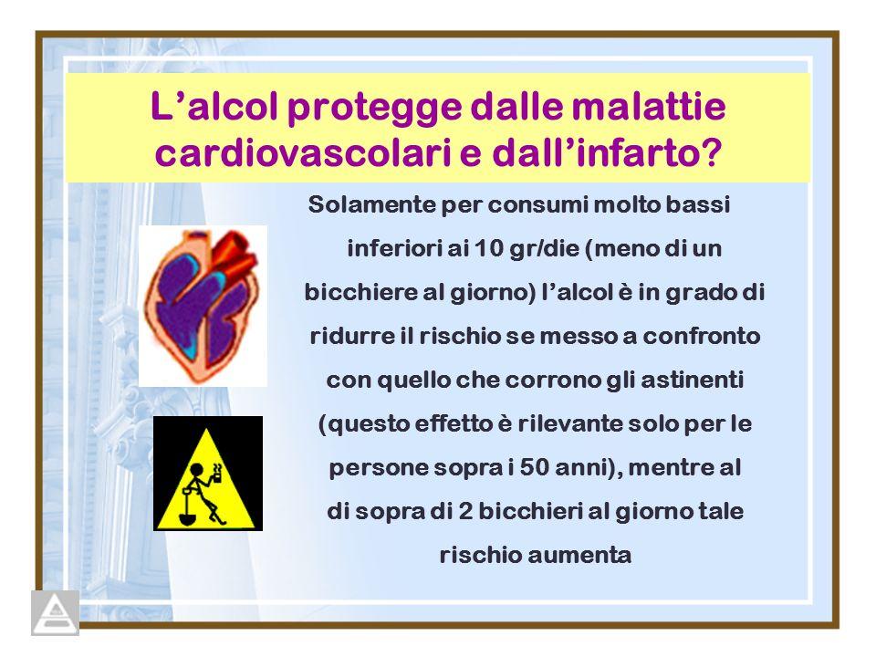 L'alcol protegge dalle malattie cardiovascolari e dall'infarto