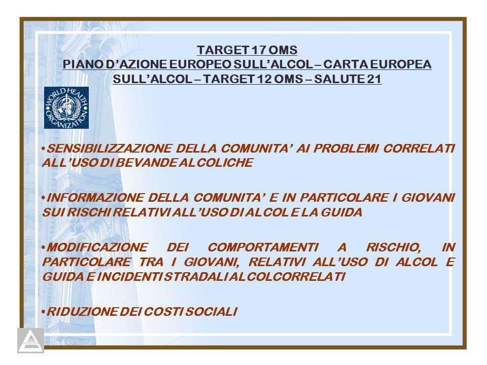 TARGET 17 OMS PIANO D'AZIONE EUROPEO SULL'ALCOL – CARTA EUROPEA SULL'ALCOL – TARGET 12 OMS – SALUTE 21