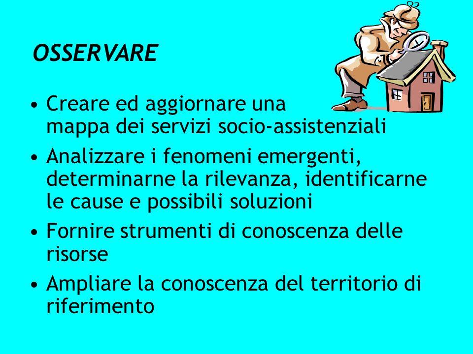 OSSERVARE Creare ed aggiornare una mappa dei servizi socio-assistenziali.