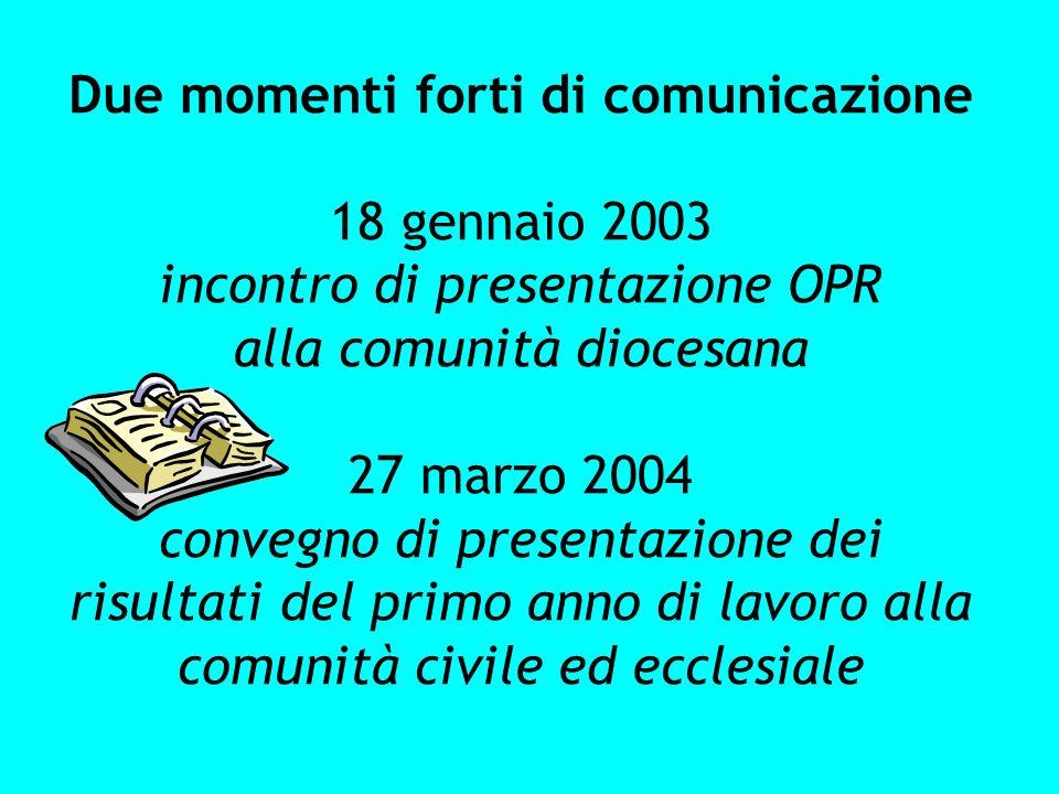 Due momenti forti di comunicazione 18 gennaio 2003 incontro di presentazione OPR alla comunità diocesana 27 marzo 2004 convegno di presentazione dei risultati del primo anno di lavoro alla comunità civile ed ecclesiale