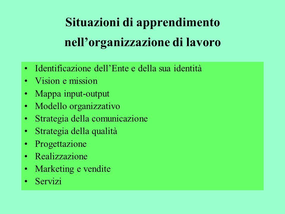 Situazioni di apprendimento nell'organizzazione di lavoro