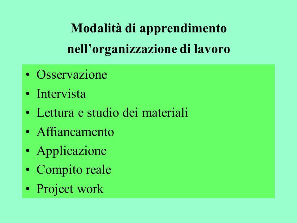 Modalità di apprendimento nell'organizzazione di lavoro