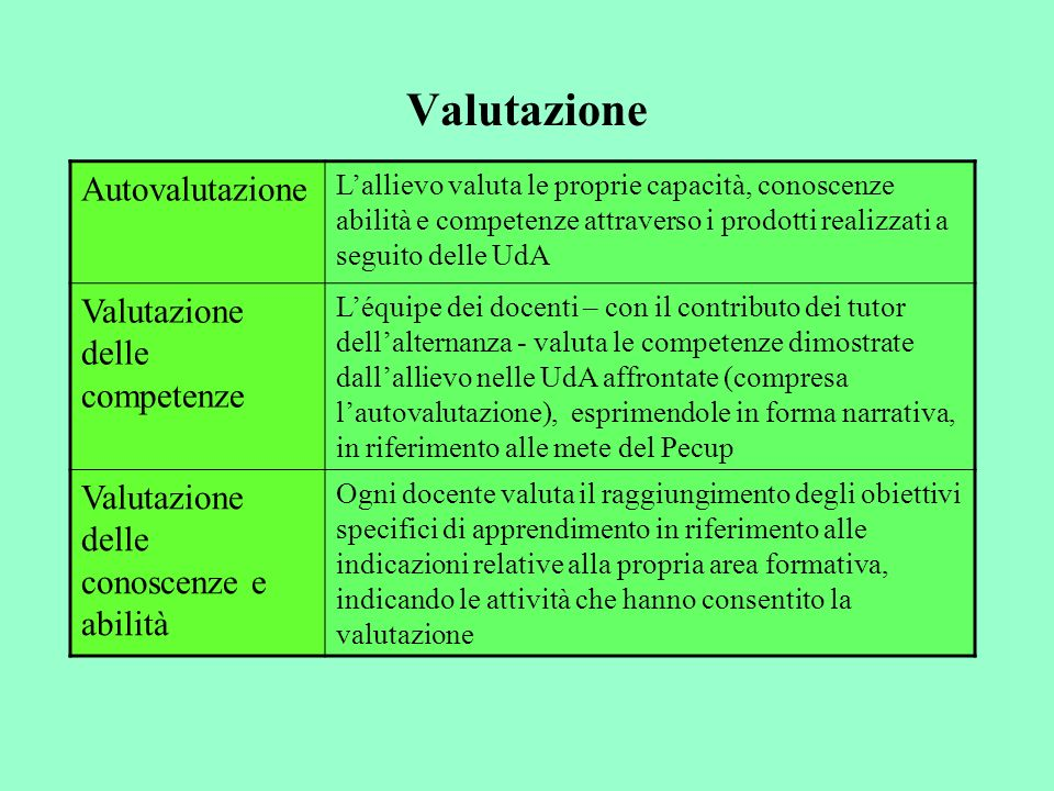 Valutazione Autovalutazione Valutazione delle competenze