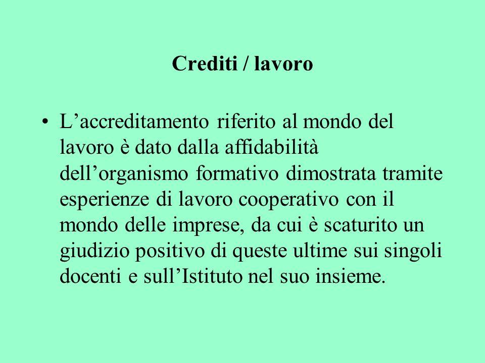 Crediti / lavoro