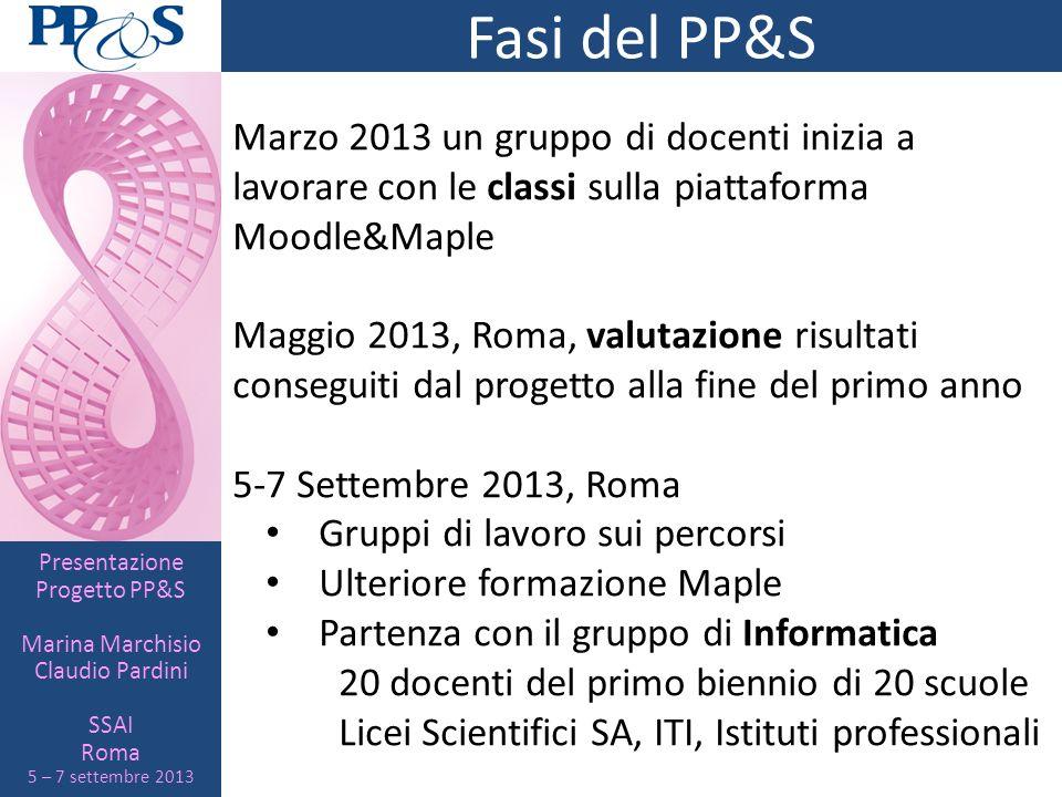 Fasi del PP&S Marzo 2013 un gruppo di docenti inizia a lavorare con le classi sulla piattaforma Moodle&Maple.