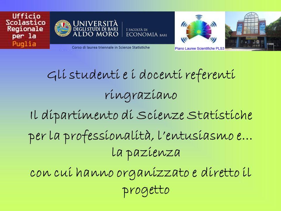 Gli studenti e i docenti referenti ringraziano