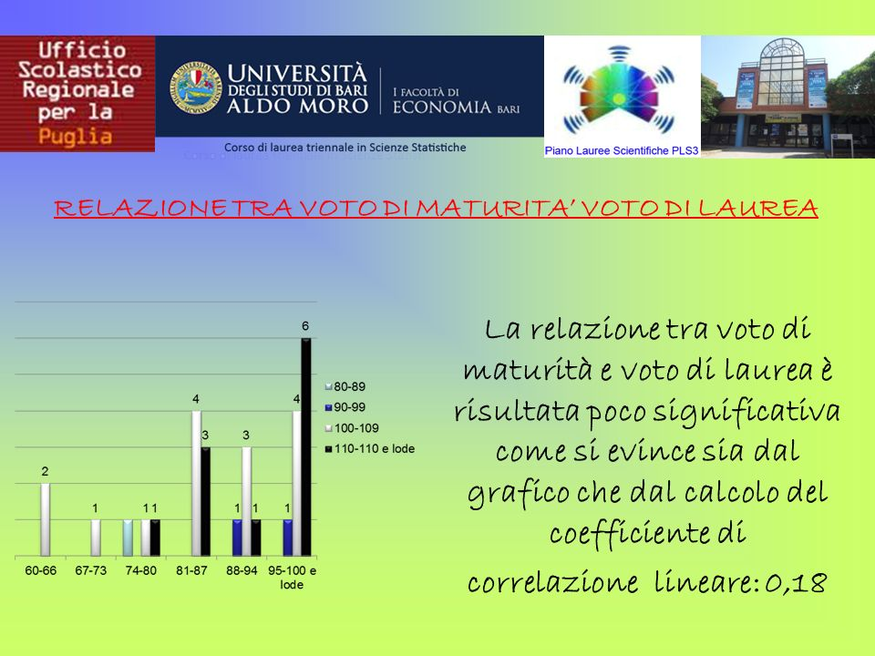 RELAZIONE TRA VOTO DI MATURITA' VOTO DI LAUREA