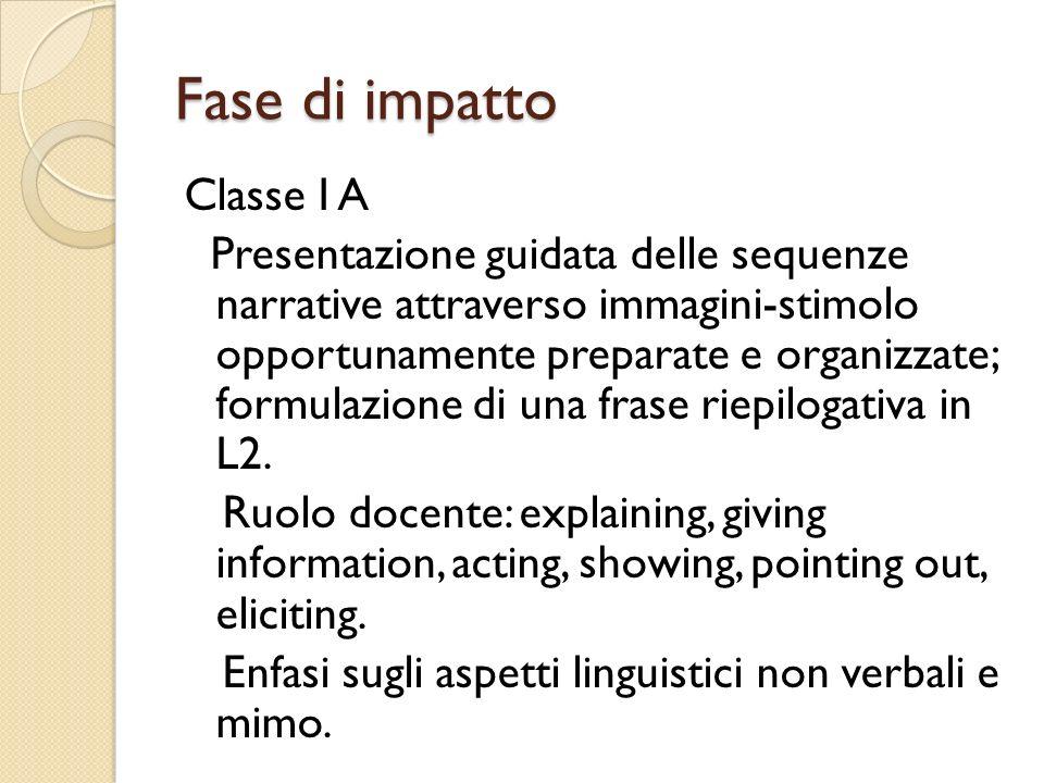Fase di impatto Classe I A
