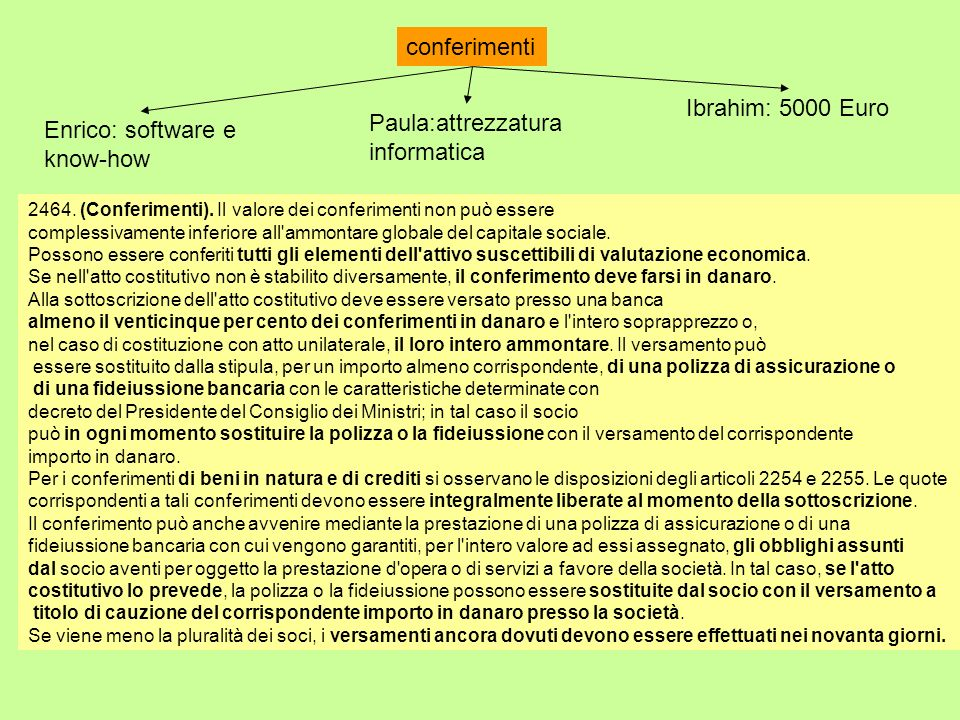 Paula:attrezzatura informatica Enrico: software e know-how