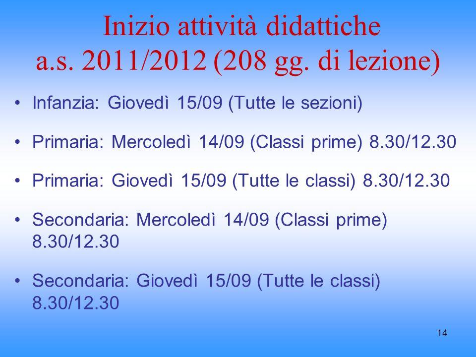 Inizio attività didattiche a.s. 2011/2012 (208 gg. di lezione)