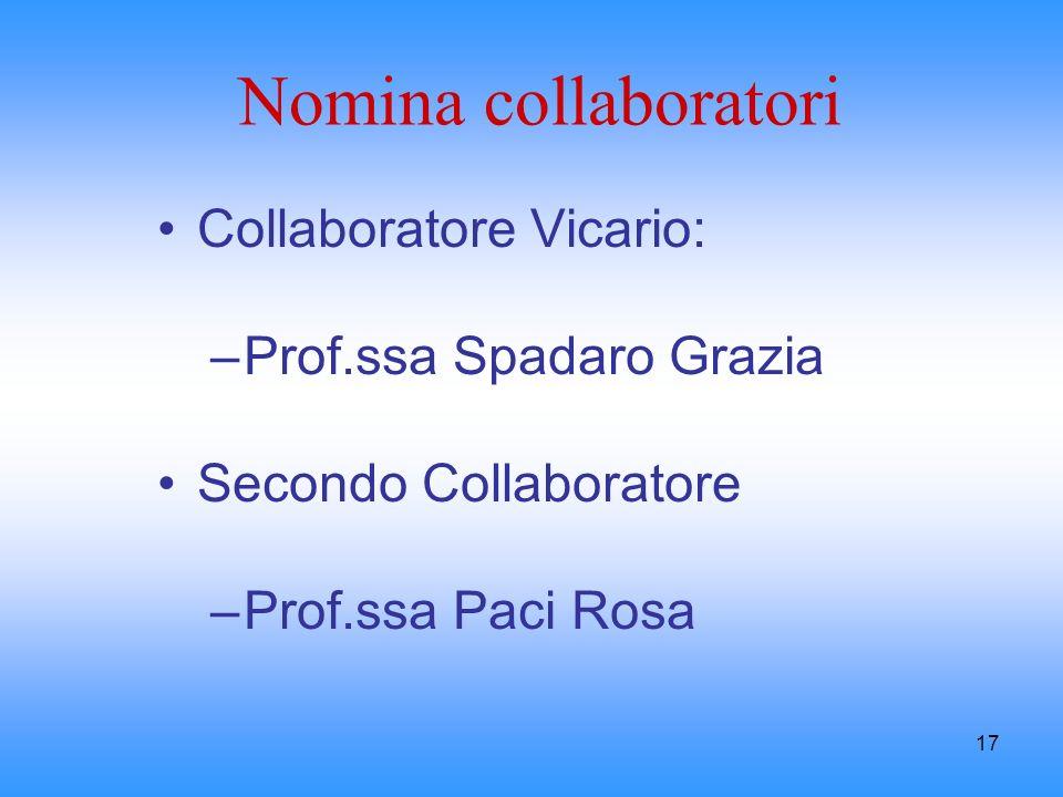 Nomina collaboratori Collaboratore Vicario: Prof.ssa Spadaro Grazia