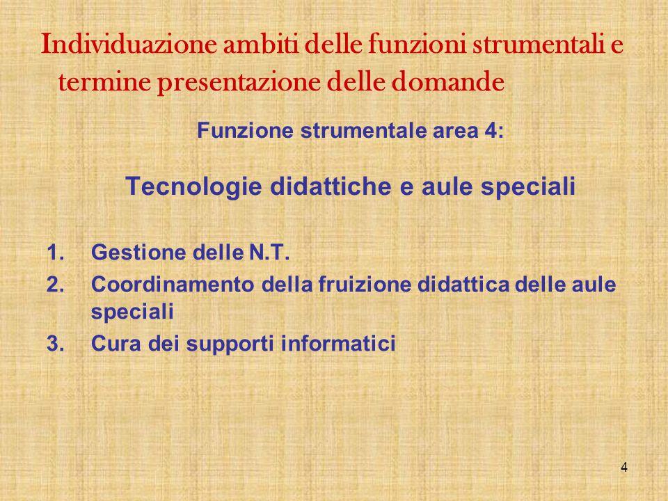 Funzione strumentale area 4: Tecnologie didattiche e aule speciali