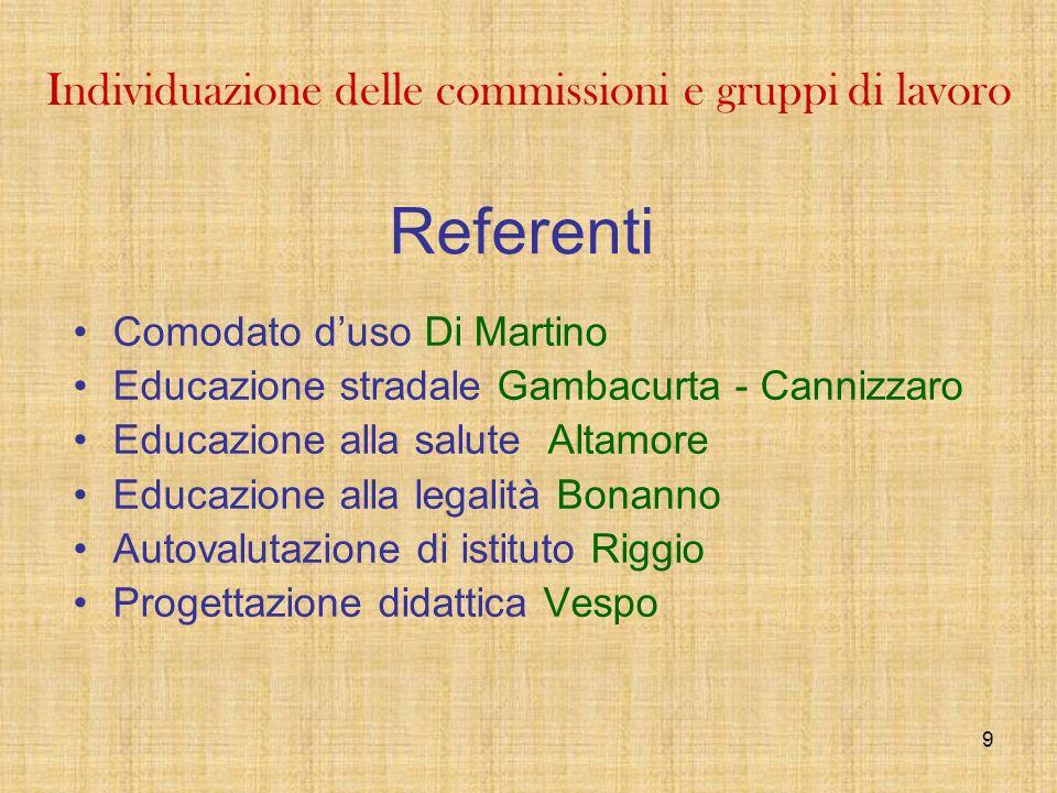 Individuazione delle commissioni e gruppi di lavoro