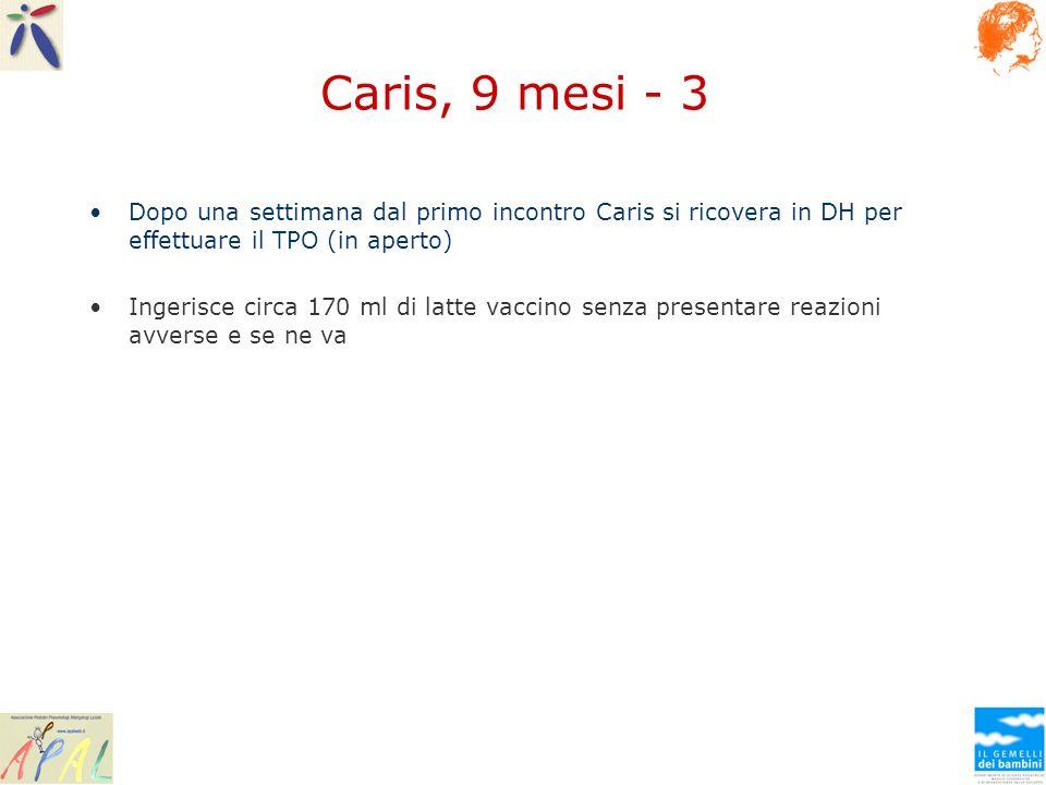 Caris, 9 mesi - 3 Dopo una settimana dal primo incontro Caris si ricovera in DH per effettuare il TPO (in aperto)