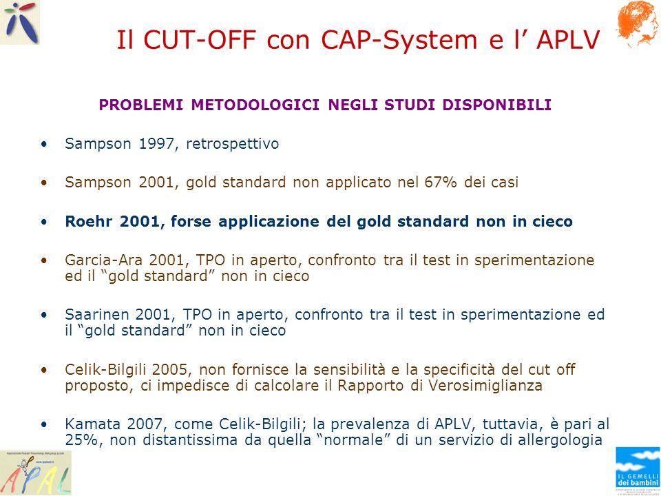 Il CUT-OFF con CAP-System e l' APLV