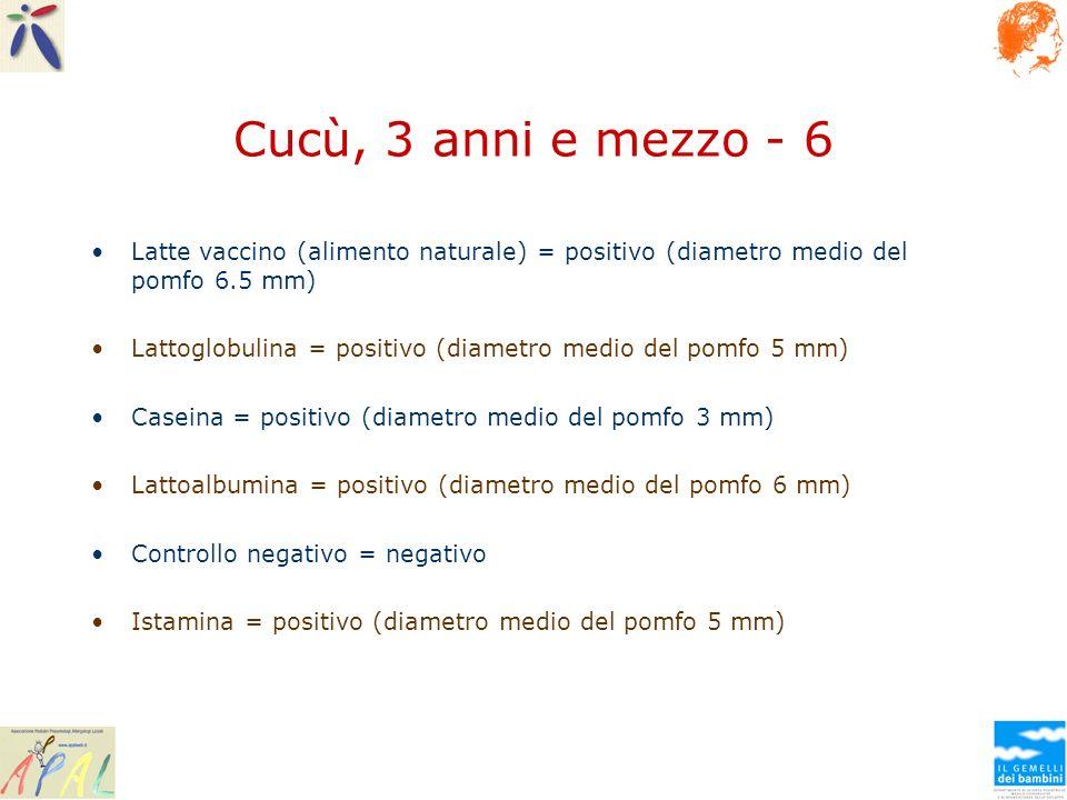 Cucù, 3 anni e mezzo - 6 Latte vaccino (alimento naturale) = positivo (diametro medio del pomfo 6.5 mm)