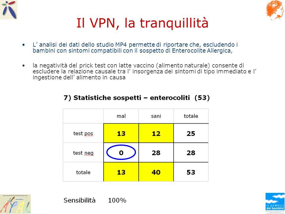 Il VPN, la tranquillità