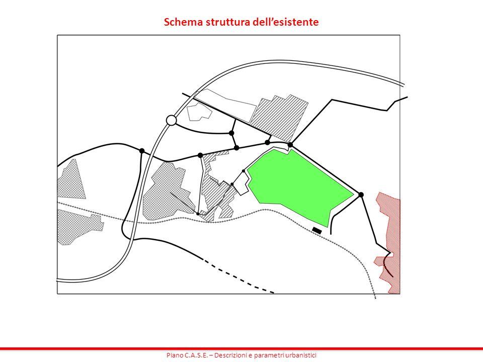 Schema struttura dell'esistente