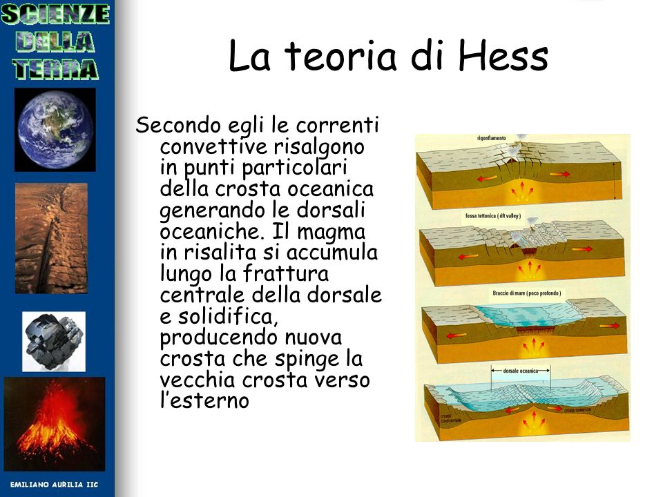 La teoria di Hess