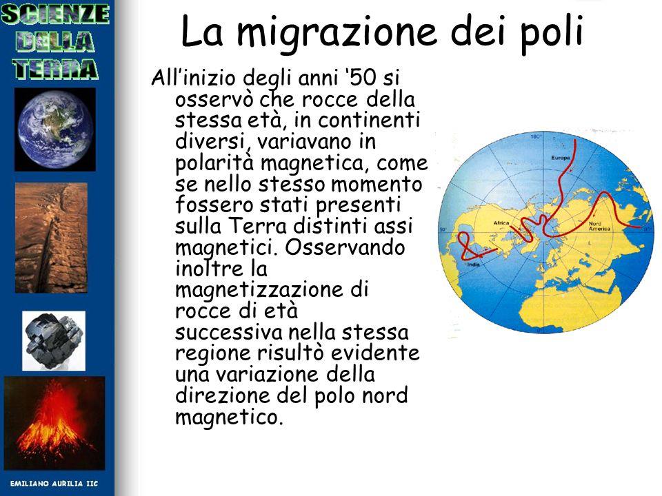 La migrazione dei poli