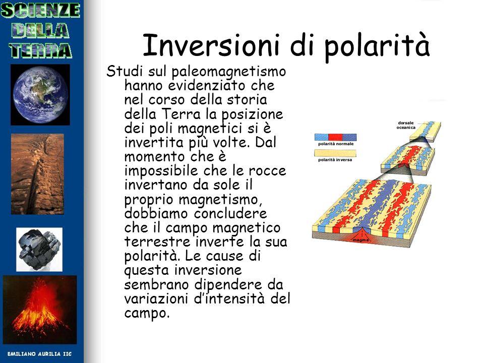 Inversioni di polarità