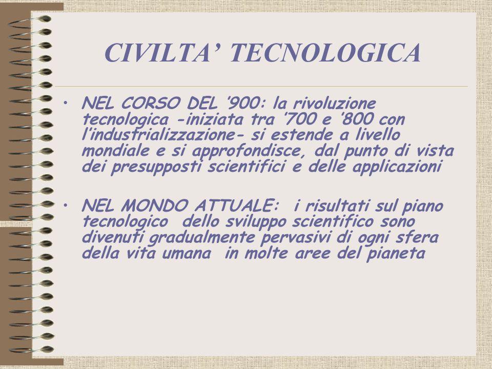 CIVILTA' TECNOLOGICA