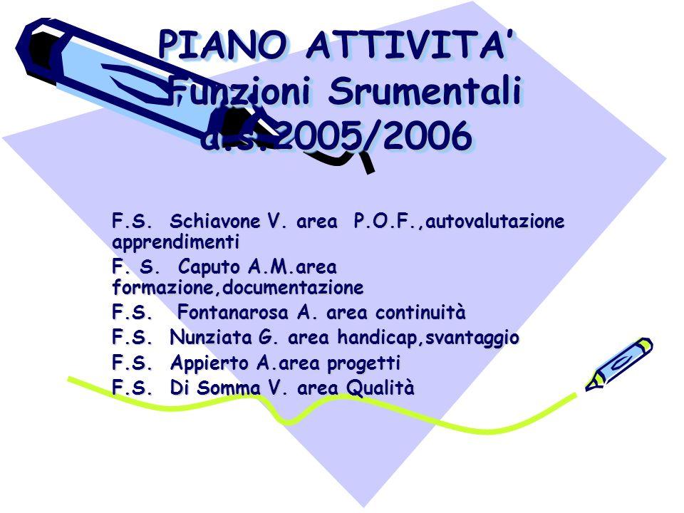 PIANO ATTIVITA' Funzioni Srumentali a.s.2005/2006